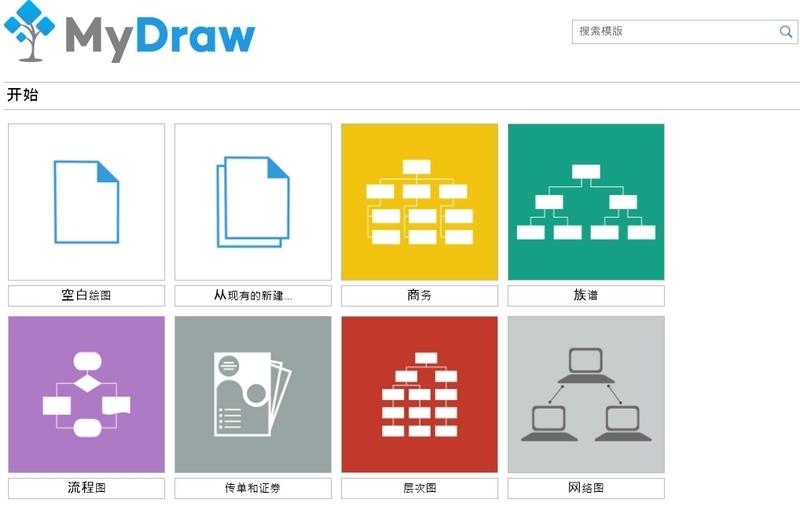 思维导图软件_MyDraw v5.0_中文绿色特别版